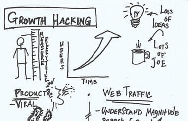 #GrowthHacking: Fad or for real?