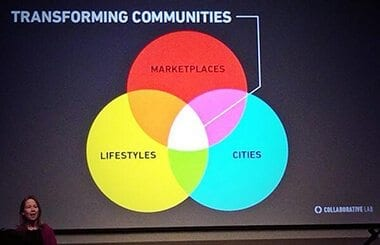 Shareable cities: The power of the collaborative economy