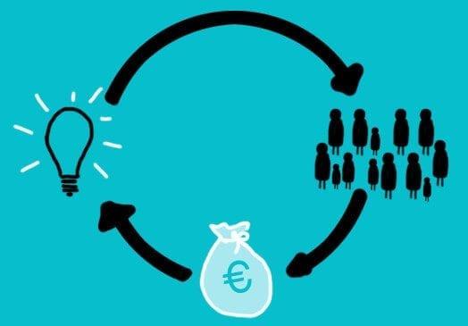 To crowdfund or not to crowdfund?